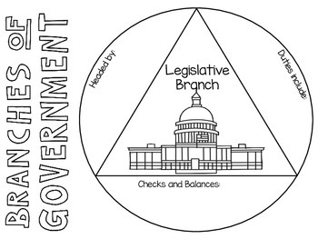The Three Branches of Government ~ Interactive Notebook