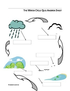 water cycle diagram without labels window wiring diagrams the quiz by m stevens science | teachers pay
