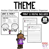 What Is The Theme Anchor Chart Teaching Resources