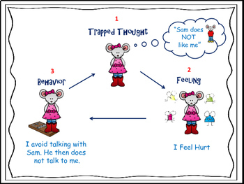 Thought Traps Cognitive Behavioral Therapy Cbt For