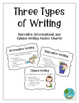 Three Types of Writing Anchor Charts Process Charts by