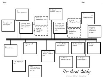 Timeline Handout for The Great Gatsby Compatible with