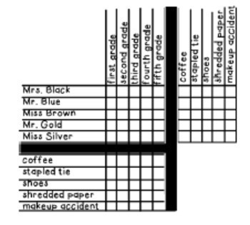 End of Year Logic Puzzle for 4th Grade by Catch My