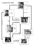 To Kill A Mockingbird Character Map Worksheets & Teaching
