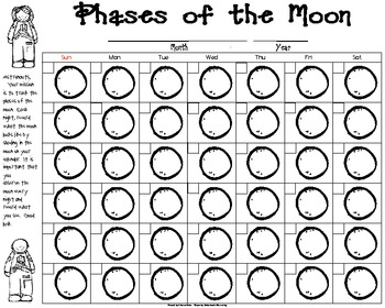 Tracking the Phases of the Moon Calendar by The Price of