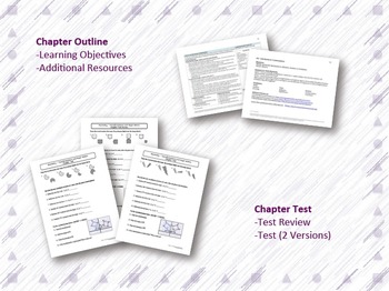 Transformations and Rigid Motion Lesson Plan Bundle by