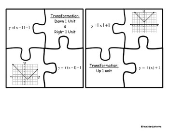 Transformations of Functions Puzzle Matching FREE by Math