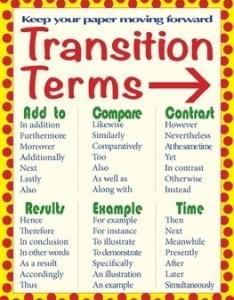 Transition words poster pack anchor chart also teaching resources teachers pay rh teacherspayteachers