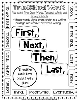 Transitional Words Anchor Chart Temporal words, Time Order