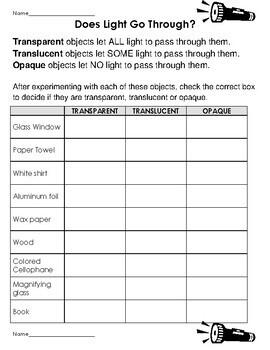 Transparent Translucent Opaque Light Experiment