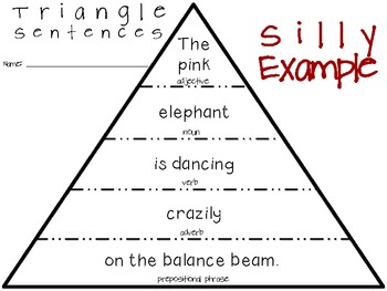 Triangle Sentences for Descriptive Writing by Michelle