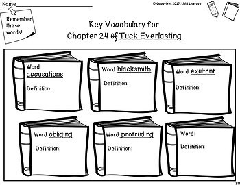 Tuck Everlasting Complete Novel Study with Answer Key by
