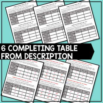 Two-Way Frequency Table Problem Sets by Creative Math Nerd