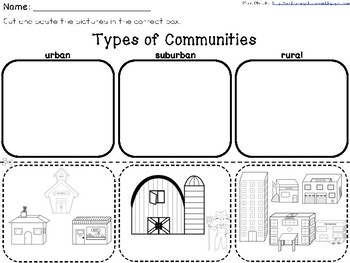 Types of Communities (urban, suburban, rural) by