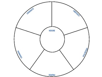 Spider Diagram Template Powerpoint Within Tree Diagram