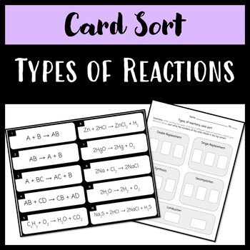 Types of Reactions Card Sort with Capture Sheet by Chem