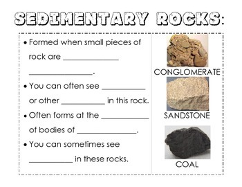 Types Of Rock Book Notes Rock Cycle Stations Centers