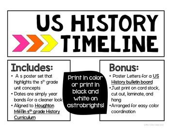 US History Timeline 5th Grade Houghton Mifflin Social