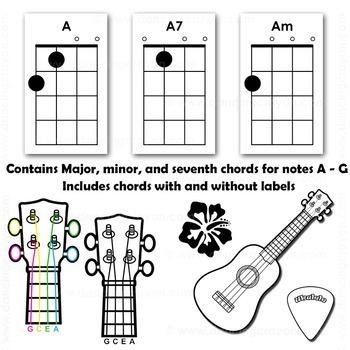 Ukulele Chord Chart Clipart and Ukulele Clip Art by