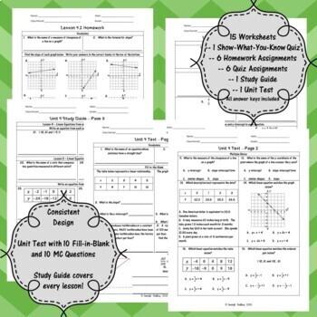 Unit 4 - Slope and y-intercept - Worksheets - 8th Grade Math TEKS by jstalling