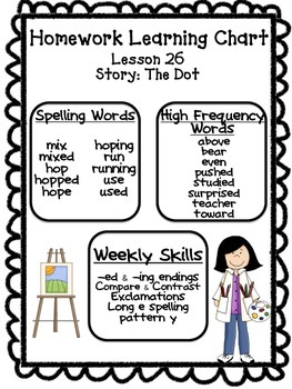 Unit 6 Homework Learning Chart Journeys by First Grade
