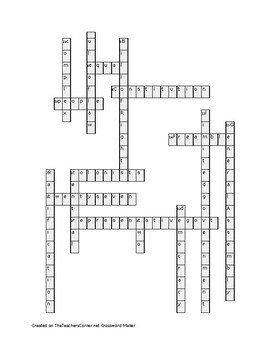 VA SOL Civics and Economics CE 2 a-d SOL Review Crossword