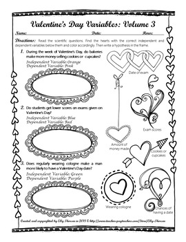 Valentine's Day Variables Coloring Worksheet Set by Elly