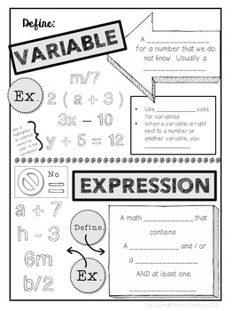 Variables and Expressions Sketch Notes and Practice by