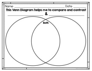 Venn Diagram ~ Blank ~ FREEBIE!! by Love Believe Teach