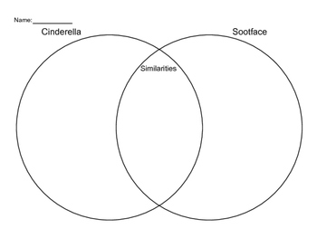 cendrillon venn diagram network wiring cinderella teaching resources teachers pay and sootface