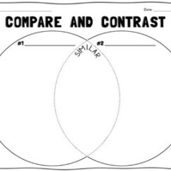 Using A Venn Diagram To Compare And Contrast Blank Skeleton Front Back Worksheet Tpt