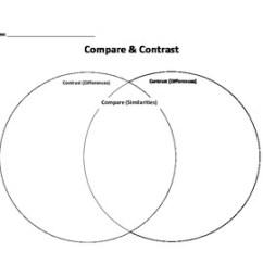 Venn Diagram Graphic Organizer Gl1500 Trailer Wiring Comparison By Cassandram Tpt