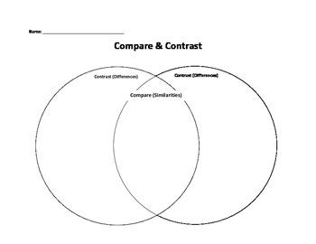 venn diagram graphic organizer nordyne furnace wiring comparison by cassandram tpt