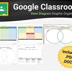 Venn Diagram Graphic Organizer Honeywell R8285d Wiring Organizers For Google Classroom Docs Tpt