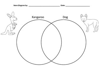 use animal research diagram speaker wiring series vs parallel venn kangaroo dog koala australian original 1430312 1 jpg