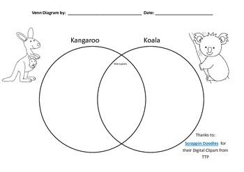 Venn Diagram Kangaroo & Dog Kangaroo & Koala Australian