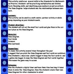 Venn Diagram Math Division Wiring Led Trailer Lights Multi Skill Activity By Tonya Martinez Tpt