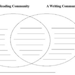 What Is A Venn Diagram In Writing Furnace Blower Motor Canadian Tire Reading And Community By Zenobia Kellock