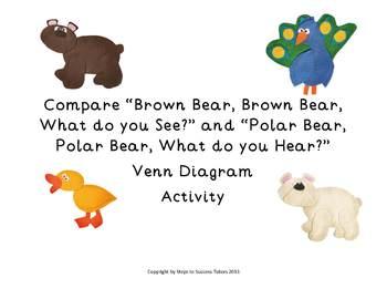 brown bear diagram 2004 saturn ion engine venn for and polar