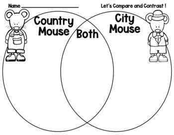 Venn Diagram to Compare / Contrast Country Mouse and City