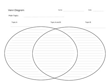 Venn Diagram with Lines and an Easy to Read Font by Two