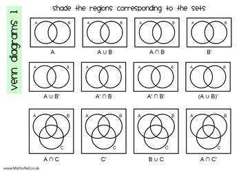 Venn Diagrams & Probability Mega Worksheet Pack by Nicola