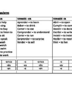 Verbos regulares ar er ir chart also by sra salemno tpt rh teacherspayteachers
