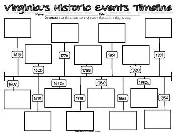 Virginia Studies Timeline Sort by The Vibrant VA Studies