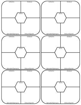 Vocabulary Frayer Model / Four Square (6 per page) by