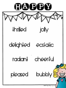 Vocabulary Posters for Writing Essays by Texas Teaching