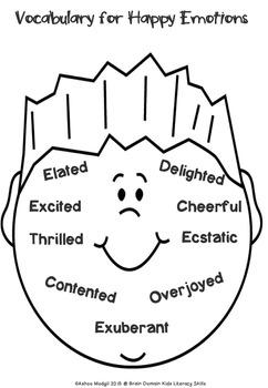 Story Elements: Vocabulary by Brain Domain Kids Literacy