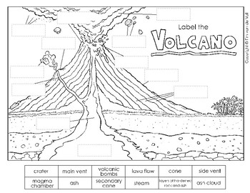 Volcano Diagram and Cut and Paste Worksheet by Tim's