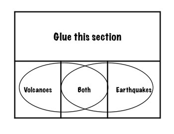 Volcanoes and Earthquakes Interactive Venn Diagram