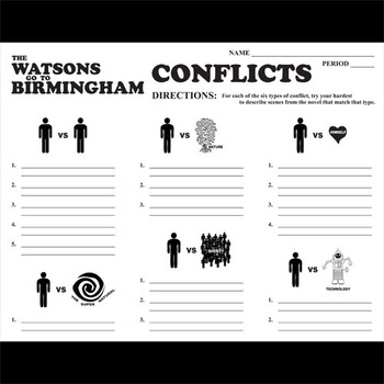 THE WATSONS GO TO BIRMINGHAM Conflict Graphic Organizer
